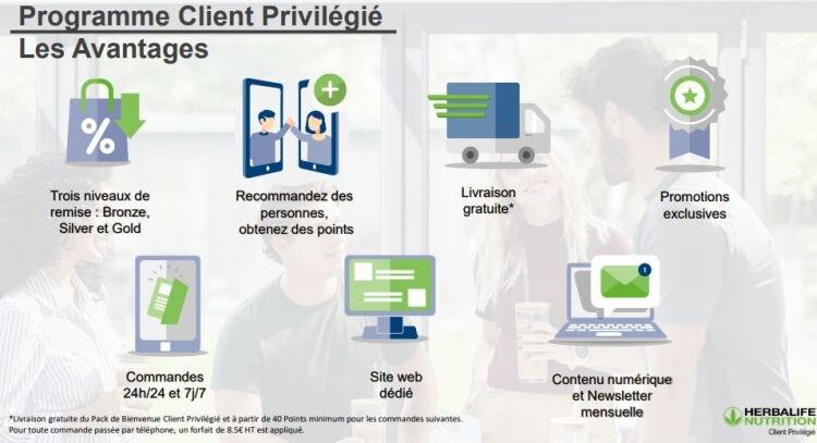 programme-client-privilegie.jpg